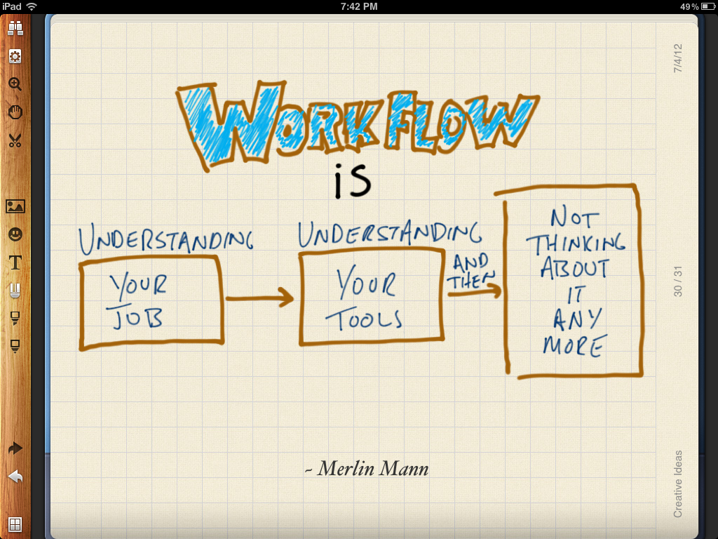 MM - Workflow